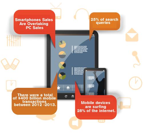 mobile-website-design-sample